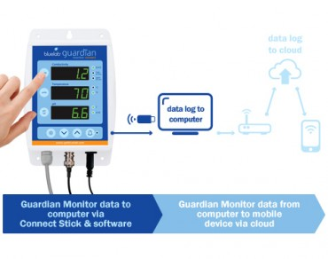 Guardian-Monitor-Connect-WirelessDatalog